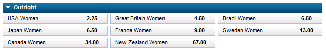 Olympics_womens_football_outright_3